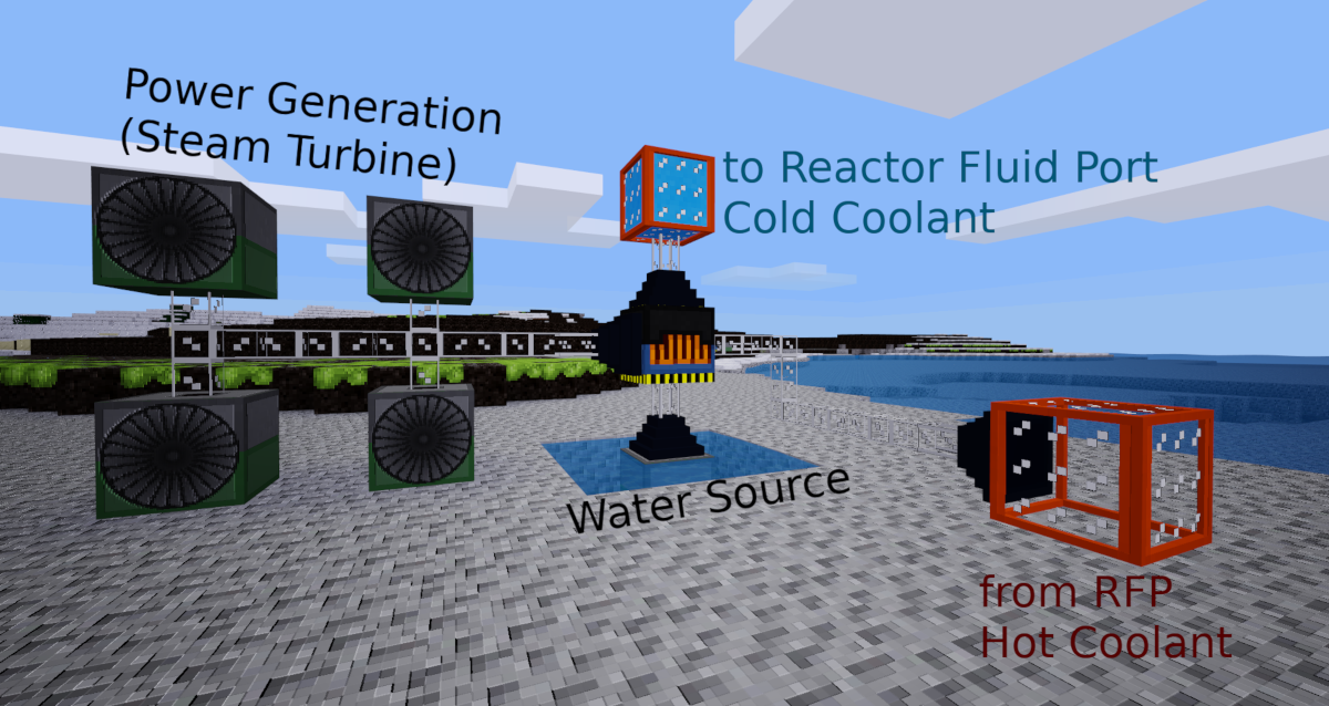 Heat exchanger.png